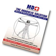 Anabolic Solution for Bodybuilders